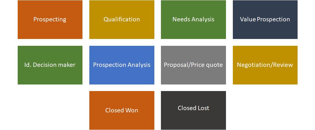 salesforce-opportunity-2